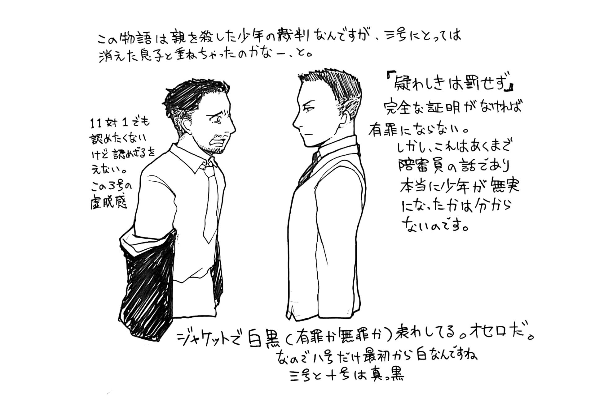 ナイスコンプレックスプロデュース「12人の怒れる男」観劇レポ