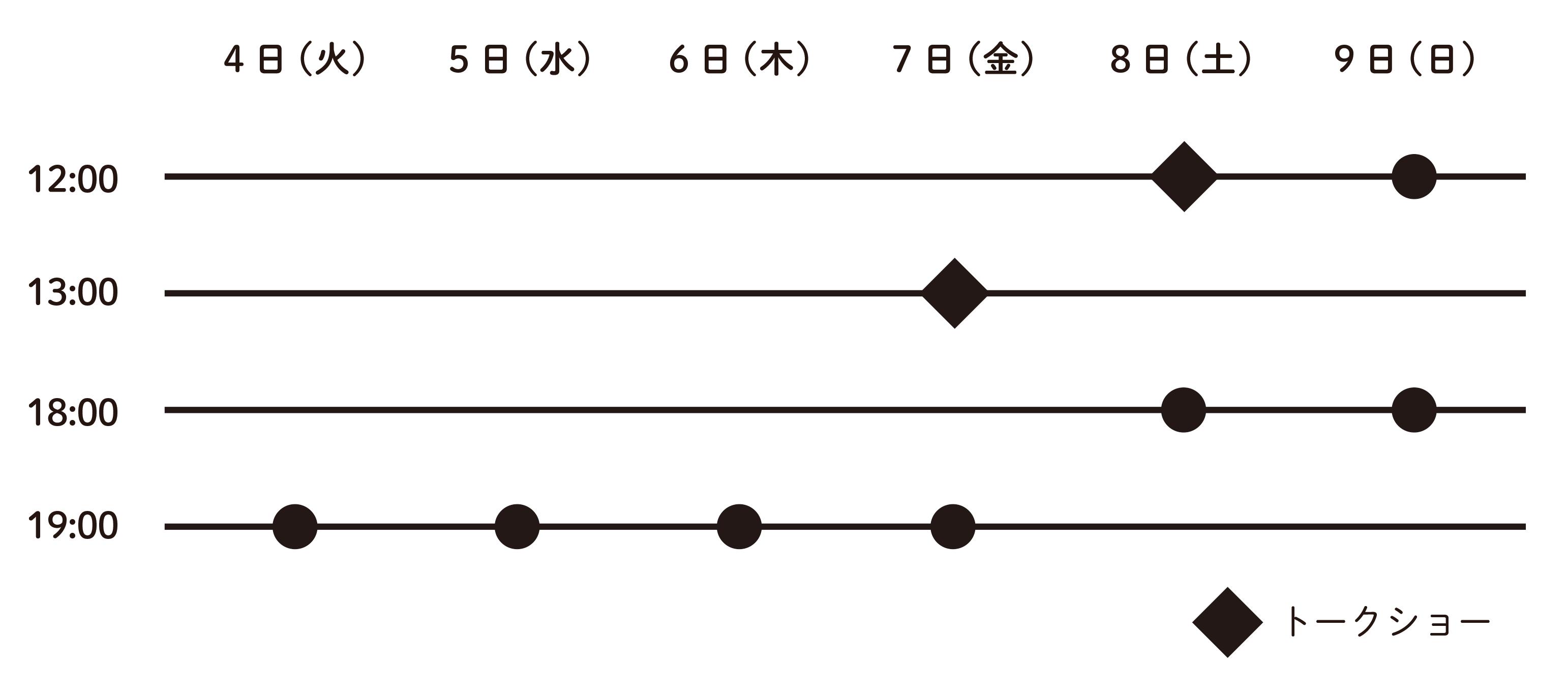 演劇チラシの日程デザイン 横線タイプ