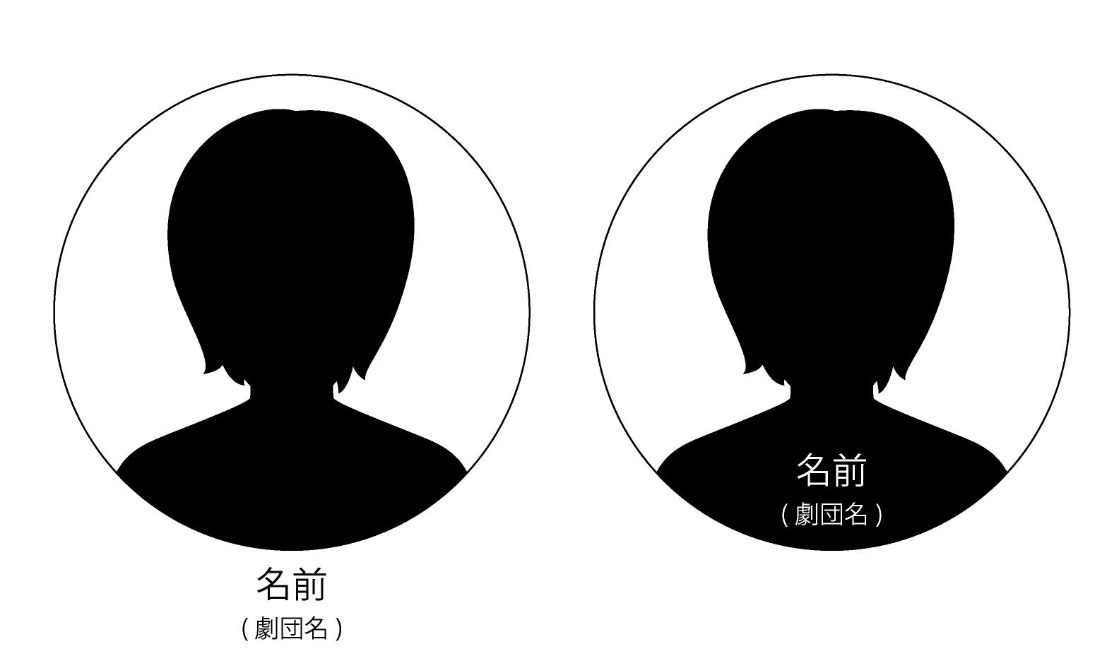 演劇のチラシの出演者紹介のデザイン 円形