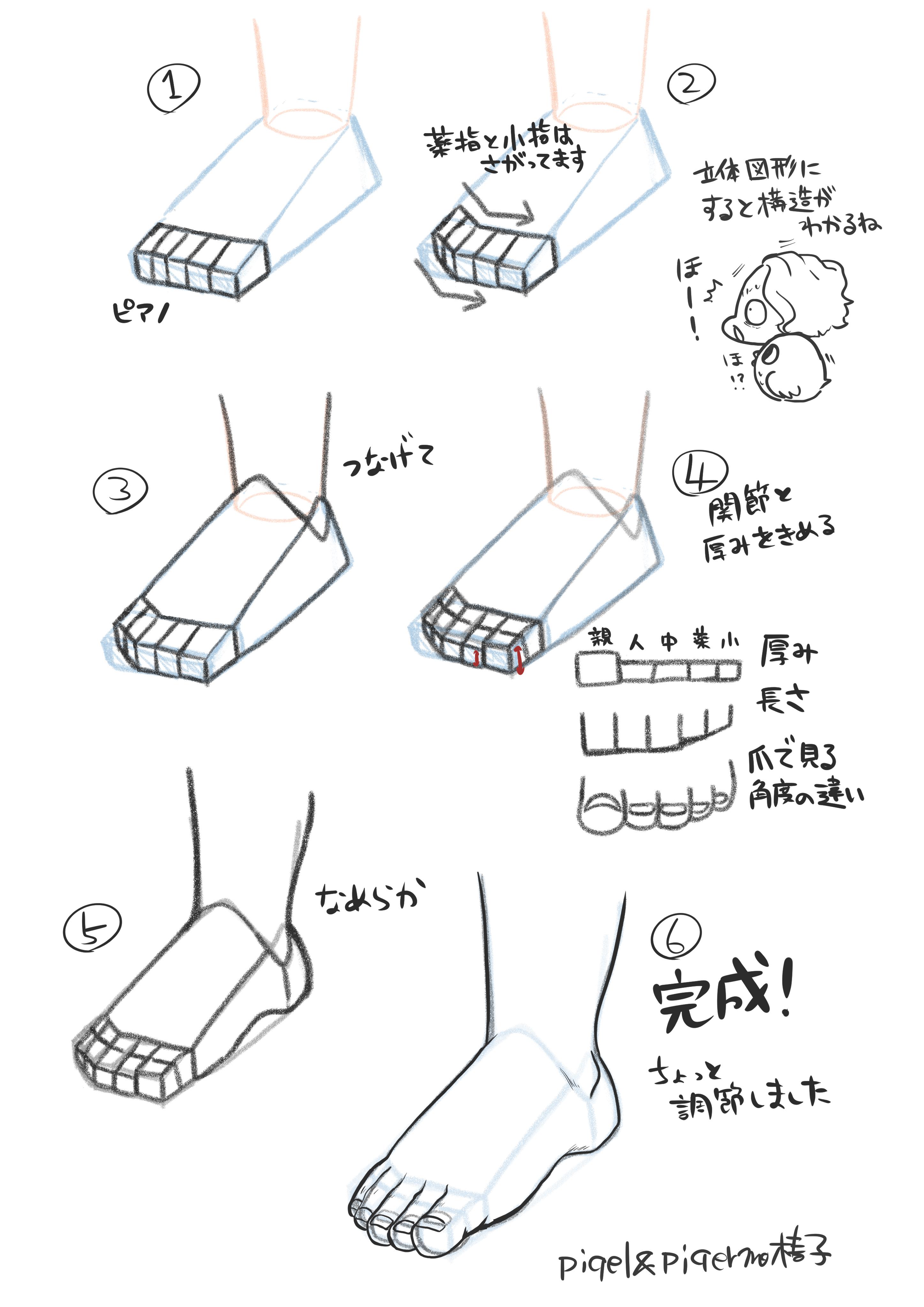 基本から始める!足の描き方講座